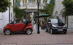 who manufactures the smart car related keywords suggestions for smart car 1960