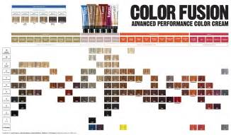 redken color fusion chart