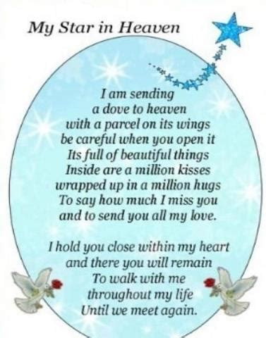 How Do You Send Birthday Cards On Sending Birthday Wishes To You In Heaven Posted On