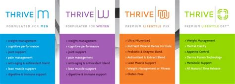 202 best thrive images on pinterest thrive le vel 17 best images about thrive le vel on pinterest your