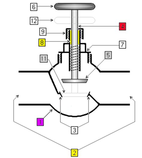 Cross Section Diagram by Valve Cross Section Diagram Cad Pro