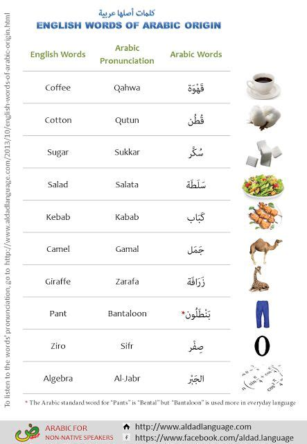 arabic pdf to word