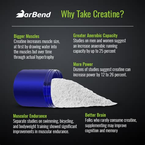 types of creatine what is the best type of creatine barbend