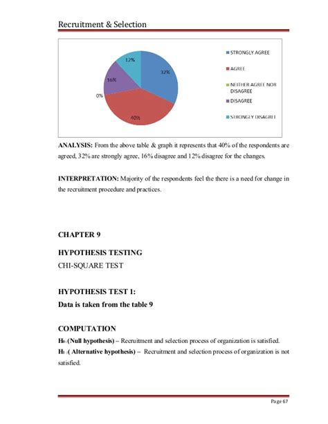 Recruitment And Selection Project Report For Mba by Recruitment And Selection