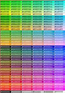 html color table color table hex and html codes coding programming
