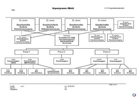 Muster Organigramm organigramm 220 bag zweigstellen qualit 228 tsmanagement in