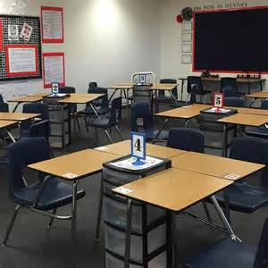 classroom desk setup do you the 7 e s of classroom design fusion yearbooks