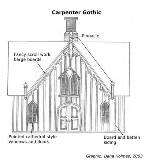 Shingle Style Cottages carpenter gothic 1840 1870 old house web