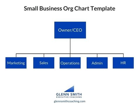 template for an organizational chart template simple organizational chart template