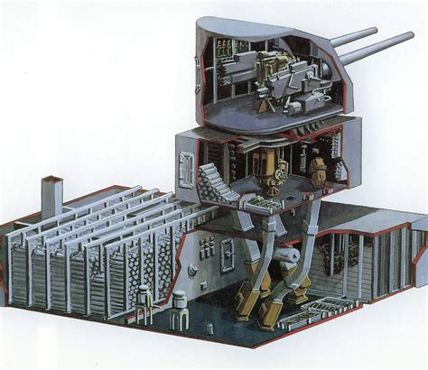 5 inch naval gun turret 5 quot 38 turret cutaway ship schematics cutaways