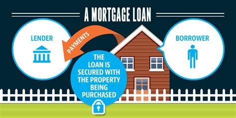 what is an in house loan what is an in house loan 28 images remortgage better approval possibility for