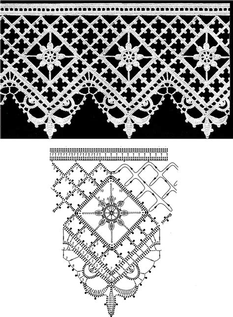bordure all uncinetto per tende bellissimi schemi per bordi all uncinetto punti e spunti
