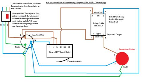 immersion heater circuit diagram wiring diagram for electric immersion heater efcaviation