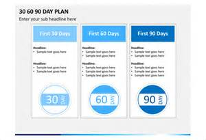 30 60 90 Day Plan Template Exle by 30 60 90 Day Plan Template 18 Free Word Pdf Ppt