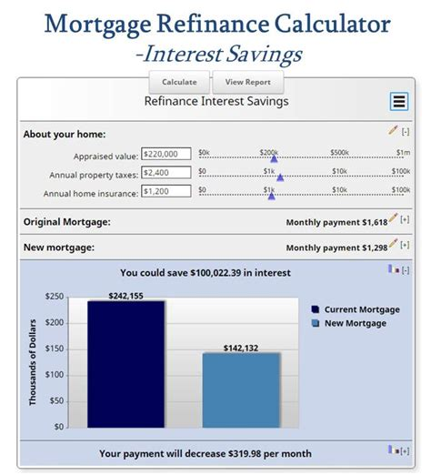 mortgage calculators free mortgage calculator mn the ultimate selection