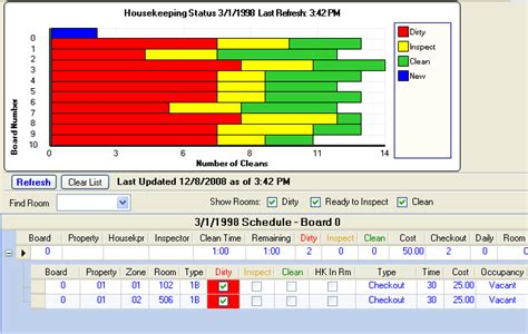 housekeeping room status housekeeping management resort data processing