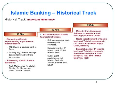 islamic banking dissertation thesis on islamic banking what is the difference between a