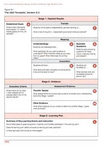 ubd unit plan template 75 best images about understanding by design on
