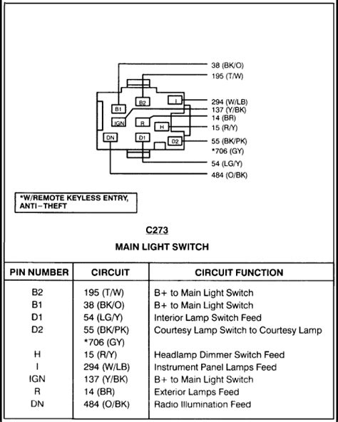 97 mustang headlight switch wiring diagram wiring diagrams