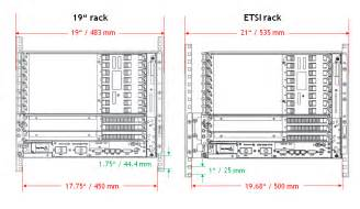 equipment and server rack standard size and dimension