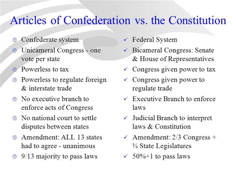 articles of confederation quiz united states environmental services frudgereport47 web fc2 com us constitution vs articles confederation essay research paper writing service