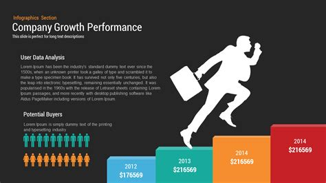 company growth performance powerpoint keynote template