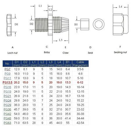 Kabel Gland jual kabel gland pg13 5 cable gland pg 13 5 gland penutup