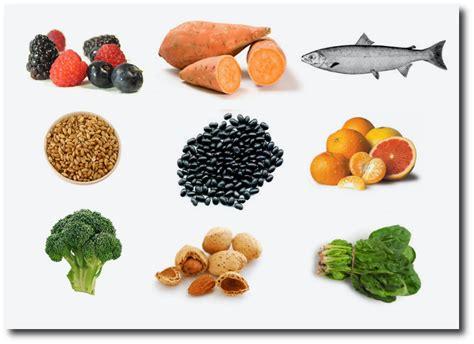 best diet food the best foods