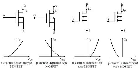 aplikasi transistor mosfet enhancement mode important questions on mosfet or be freshers question answerouredu