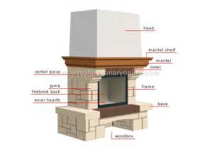 house heating wood firing fireplace image