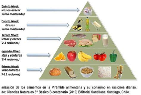 artrosi alimentazione artrosioggi alimentazione e artrosi artrosioggi