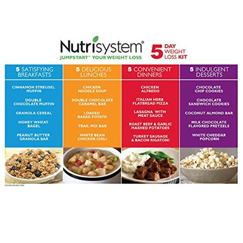 weight loss 5 days nutrisystem 174 5 day jump start weight loss kit 20 count