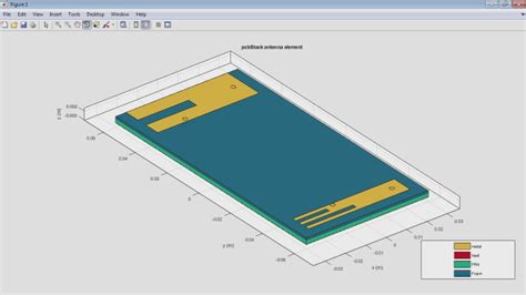 pcb antenna design simulation and fabrication with matlab matlab