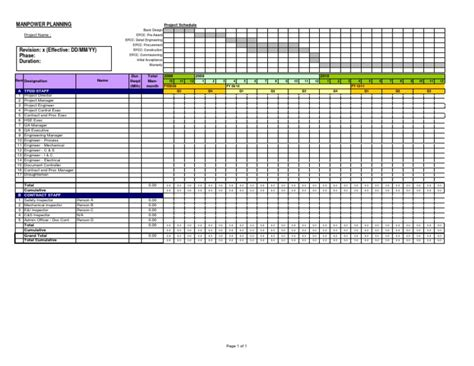 Project Manpower Planning Template manpower planning template
