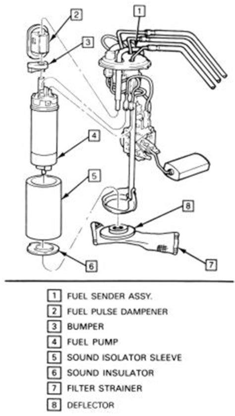 | Repair Guides | Fuel Tank | Electric Fuel Pump