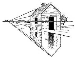 Vanishing Blinds Art Whisper Whisper Of Perspective Drawing