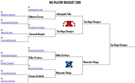 nfl playoff bracket template nfl playoff bracket template images