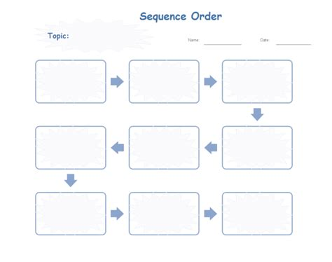 exles of graphic organizer