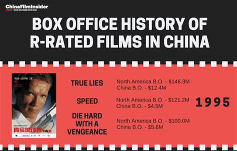film censorship in china china film insider where hollywood meets china