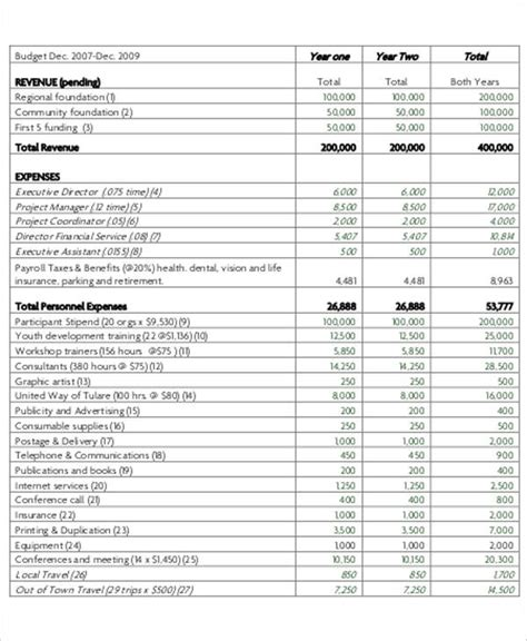Nonprofit Budget Template Fresh Not For Profit 7 Templates Excel Helendearest Excel Templates For Nonprofit Organizations