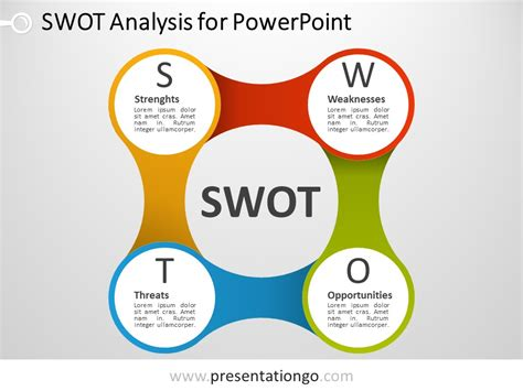 free swot analysis template ppt free swot analysis