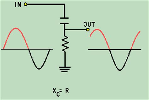 series capacitor buck series capacitor phase shift 28 images rc oscillator electronics phase shift circuit
