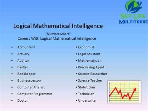 Mathematical Intelligence dermatoglyphics intelligence analysis education