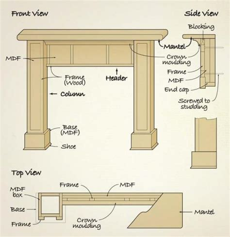 fireplace plans marvelous fireplace mantel plans 5 diy fireplace surround