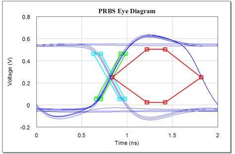 eye pattern analysis ppt periodic diagrams science learn science for laboratory