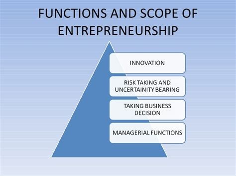 Mba In Innovation And Entrepreneurship Scope by Entrepreneurship