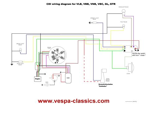 wiring diagram for 1974 vespa rally 200 vespa lx 150
