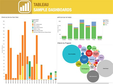 data visualization templates athena offers access to innovative tableau dashboard