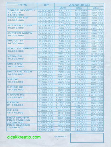 daftar harga motor vixion tasikmalaya brosur harga motor yamaha di jatim update maret 2014