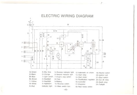 loncin atv wiring diagram adly atv wiring diagram free